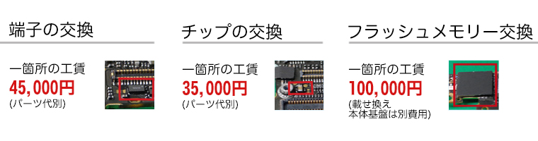 iPhone基板価格一覧