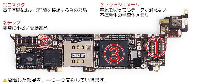 iPhone基板